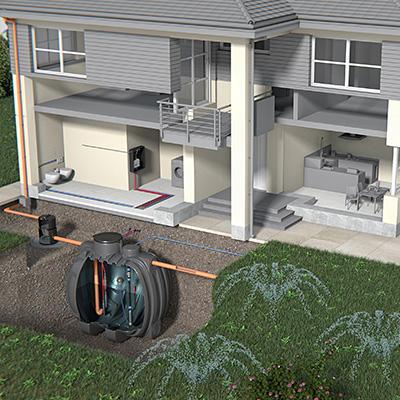 Συστήματα διαχείρισης βρόχινου νερού