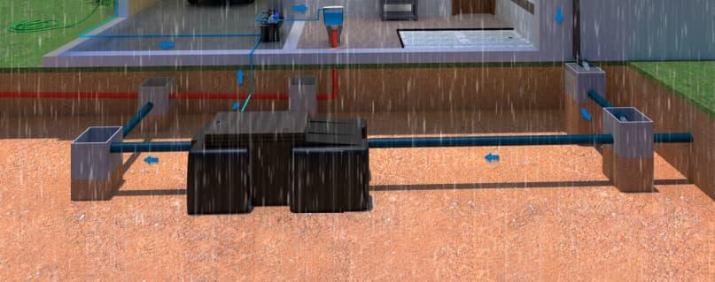 enflow_drainage_rainwater